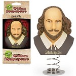 Dashboard Shakespeare